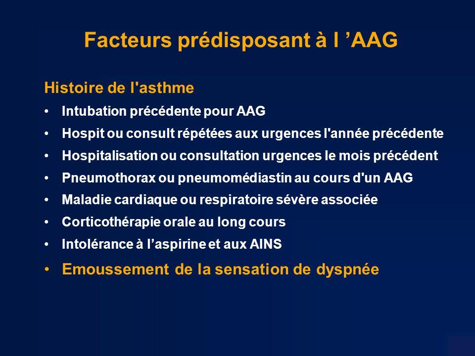 Facteurs prédisposant à l AAG Histoire de l asthme Intubation précédente pour AAG Hospit ou consult répétées aux urgences l année précédente Hospitalisation ou consultation urgences le mois précédent Pneumothorax ou pneumomédiastin au cours d un AAG Maladie cardiaque ou respiratoire sévère associée Corticothérapie orale au long cours Intolérance à laspirine et aux AINS Emoussement de la sensation de dyspnée