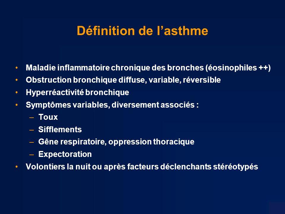 Sous diagnostic de l asthme Lasthme est sous diagnostiqué chez lenfant et chez ladulte malgré des symptômes évocateurs Momas et coll Pediatr Pulmonol 1998
