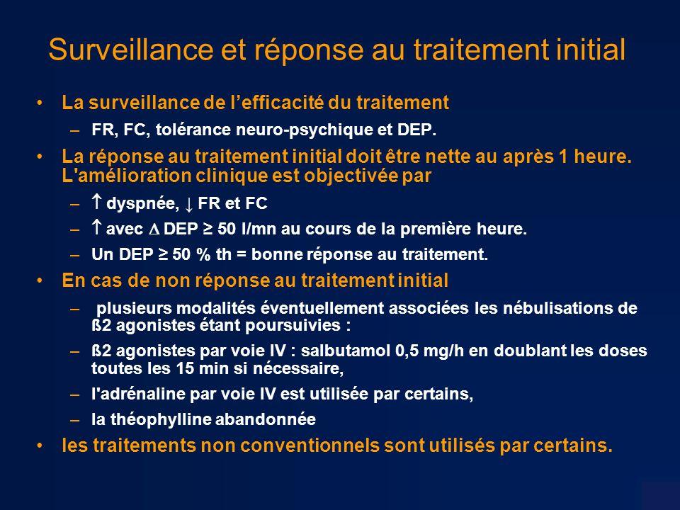 Surveillance et réponse au traitement initial La surveillance de lefficacité du traitement –FR, FC, tolérance neuro-psychique et DEP.