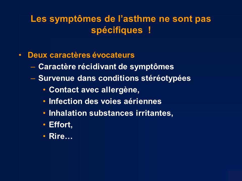 Les symptômes de lasthme ne sont pas spécifiques .