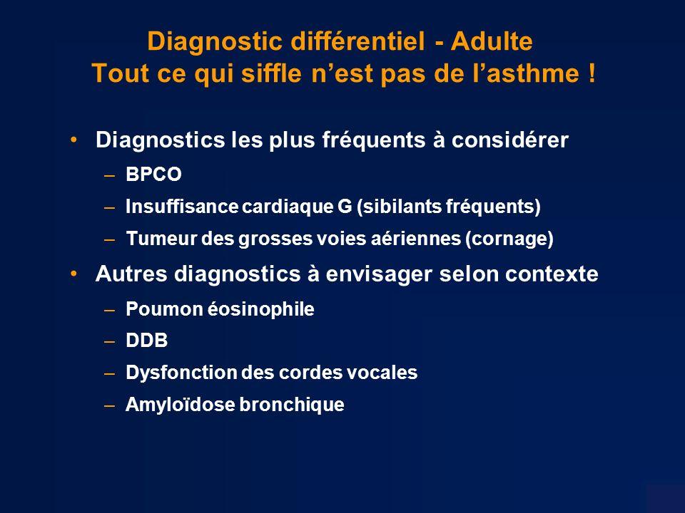 Diagnostic différentiel - Adulte Tout ce qui siffle nest pas de lasthme .