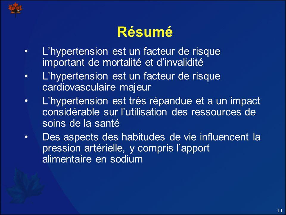 11 Résumé Lhypertension est un facteur de risque important de mortalité et dinvalidité Lhypertension est un facteur de risque cardiovasculaire majeur