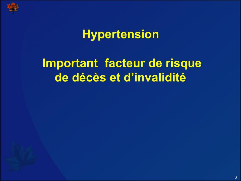 3 Hypertension Important facteur de risque de décès et dinvalidité