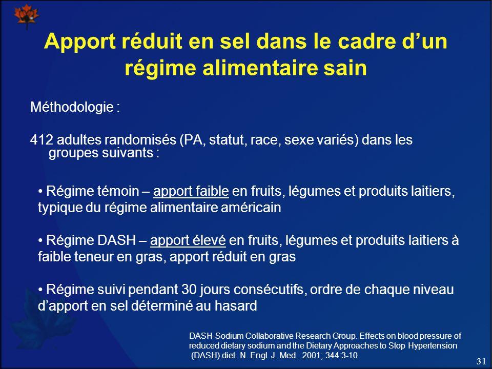 31 Apport réduit en sel dans le cadre dun régime alimentaire sain Méthodologie : 412 adultes randomisés (PA, statut, race, sexe variés) dans les group