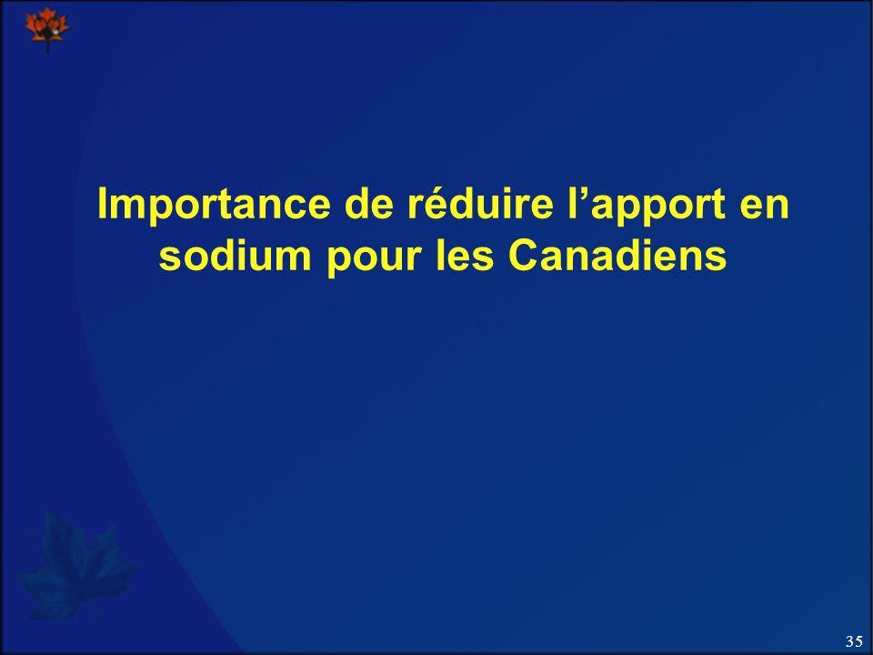 35 Importance de réduire lapport en sodium pour les Canadiens