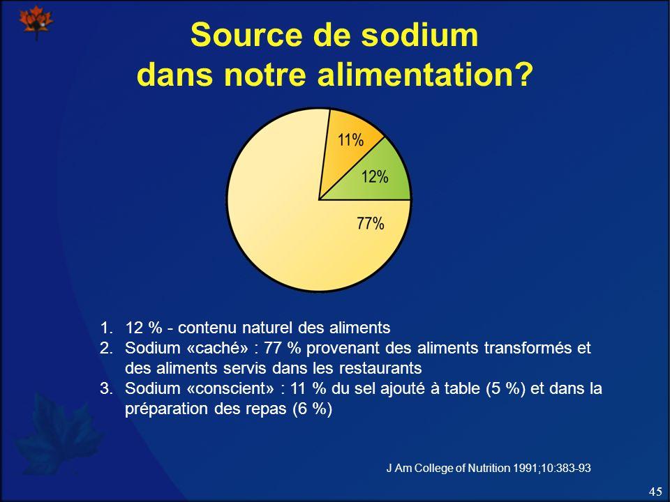 45 Source de sodium dans notre alimentation? 1.12 % - contenu naturel des aliments 2.Sodium «caché» : 77 % provenant des aliments transformés et des a