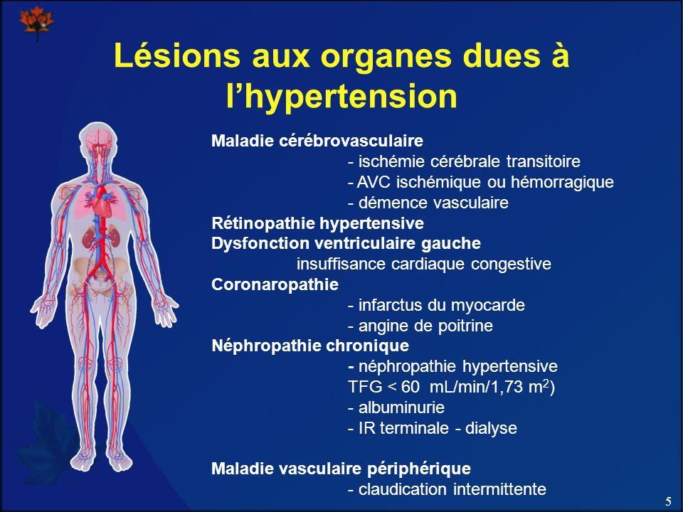 5 Lésions aux organes dues à lhypertension Maladie cérébrovasculaire - ischémie cérébrale transitoire - AVC ischémique ou hémorragique - démence vasculaire Rétinopathie hypertensive Dysfonction ventriculaire gauche insuffisance cardiaque congestive Coronaropathie - infarctus du myocarde - angine de poitrine Néphropathie chronique - néphropathie hypertensive TFG < 60 mL/min/1,73 m 2 ) - albuminurie - IR terminale - dialyse Maladie vasculaire périphérique - claudication intermittente