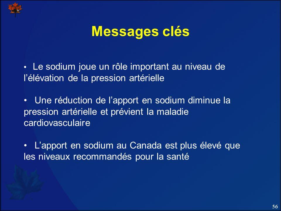 56 Messages clés Le sodium joue un rôle important au niveau de lélévation de la pression artérielle Une réduction de lapport en sodium diminue la pression artérielle et prévient la maladie cardiovasculaire Lapport en sodium au Canada est plus élevé que les niveaux recommandés pour la santé