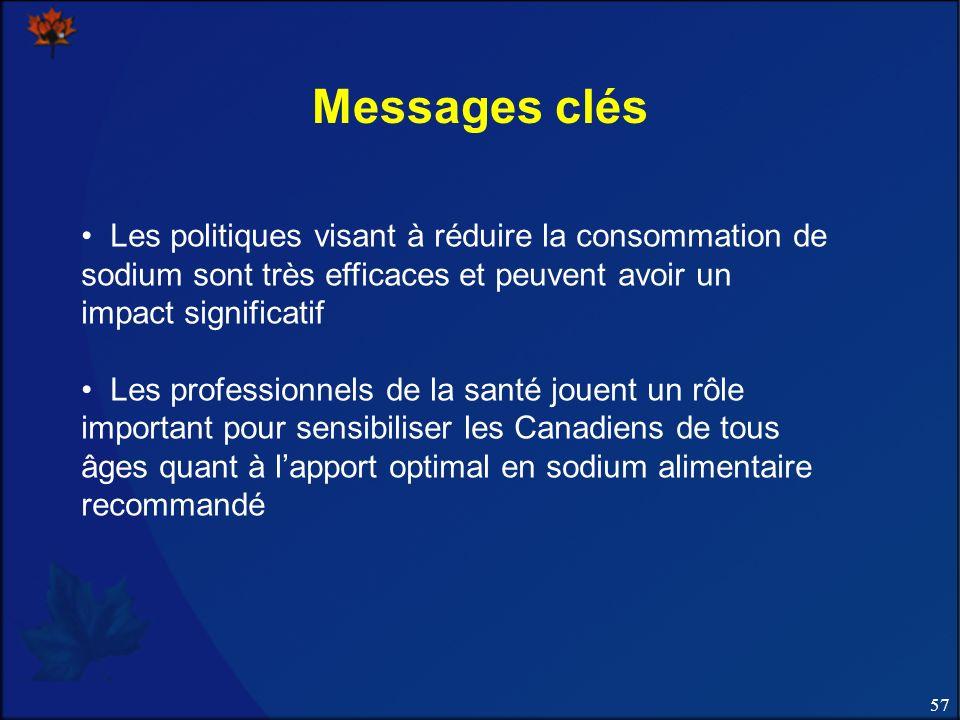 57 Messages clés Les politiques visant à réduire la consommation de sodium sont très efficaces et peuvent avoir un impact significatif Les professionnels de la santé jouent un rôle important pour sensibiliser les Canadiens de tous âges quant à lapport optimal en sodium alimentaire recommandé