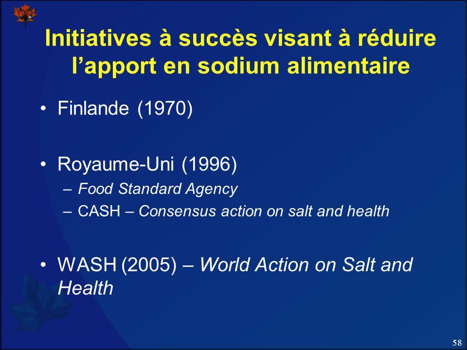 58 Initiatives à succès visant à réduire lapport en sodium alimentaire Finlande (1970) Royaume-Uni (1996) –Food Standard Agency –CASH – Consensus action on salt and health WASH (2005) – World Action on Salt and Health
