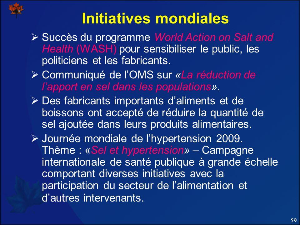 59 Initiatives mondiales Succès du programme World Action on Salt and Health (WASH) pour sensibiliser le public, les politiciens et les fabricants. Co