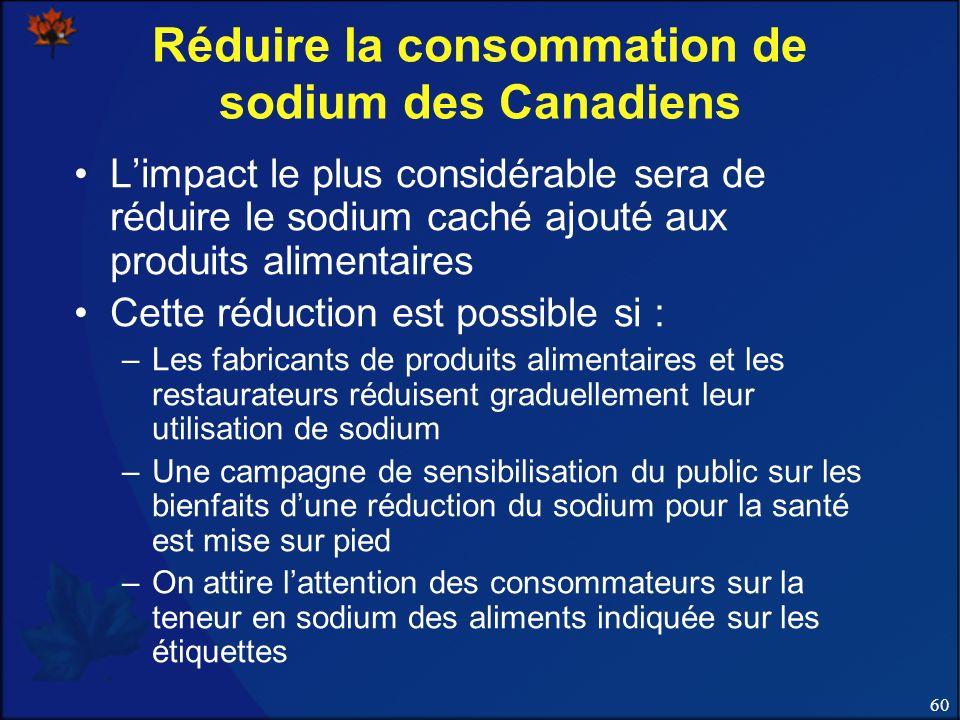 60 Réduire la consommation de sodium des Canadiens Limpact le plus considérable sera de réduire le sodium caché ajouté aux produits alimentaires Cette