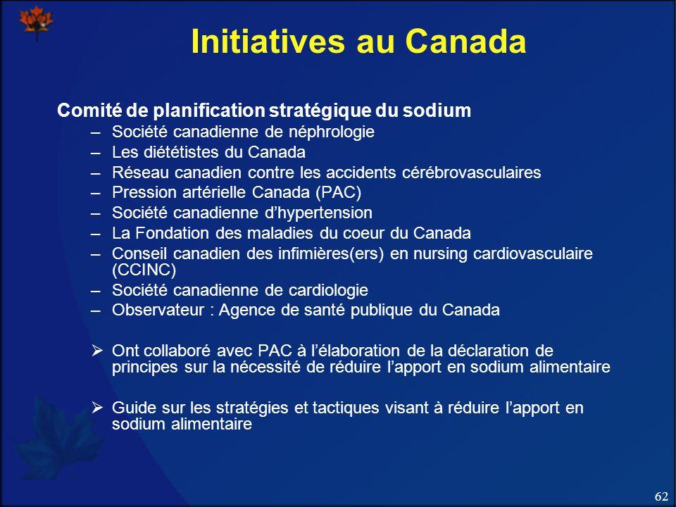 62 Initiatives au Canada Comité de planification stratégique du sodium –Société canadienne de néphrologie –Les diététistes du Canada –Réseau canadien