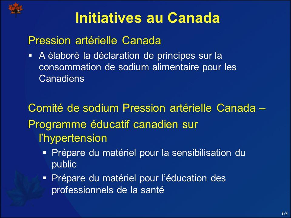 63 Initiatives au Canada Pression artérielle Canada A élaboré la déclaration de principes sur la consommation de sodium alimentaire pour les Canadiens Comité de sodium Pression artérielle Canada – Programme éducatif canadien sur lhypertension Prépare du matériel pour la sensibilisation du public Prépare du matériel pour léducation des professionnels de la santé