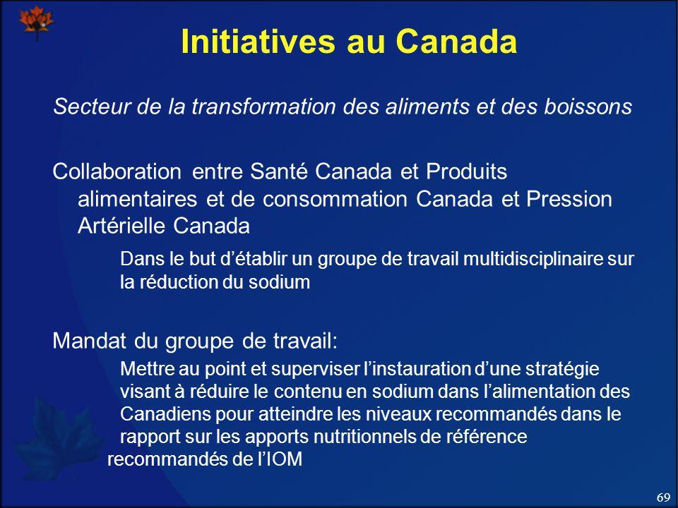 69 Initiatives au Canada Secteur de la transformation des aliments et des boissons Collaboration entre Santé Canada et Produits alimentaires et de con