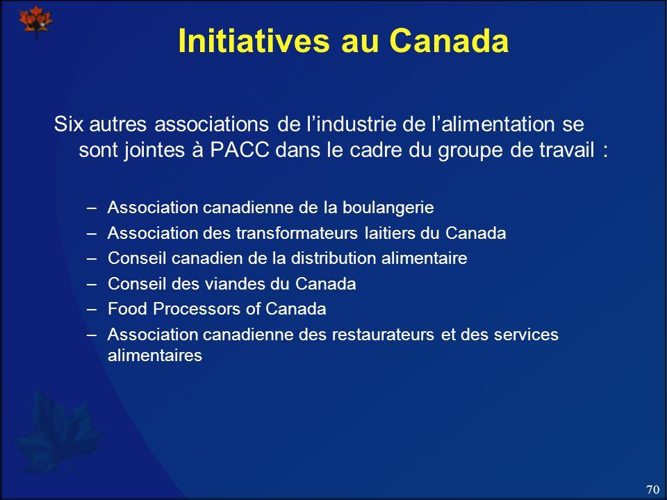 70 Initiatives au Canada Six autres associations de lindustrie de lalimentation se sont jointes à PACC dans le cadre du groupe de travail : –Association canadienne de la boulangerie –Association des transformateurs laitiers du Canada –Conseil canadien de la distribution alimentaire –Conseil des viandes du Canada –Food Processors of Canada –Association canadienne des restaurateurs et des services alimentaires