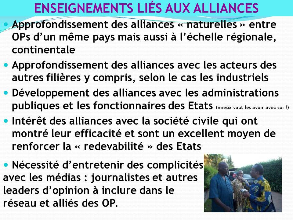 Approfondissement des alliances « naturelles » entre OPs dun même pays mais aussi à léchelle régionale, continentale Approfondissement des alliances a