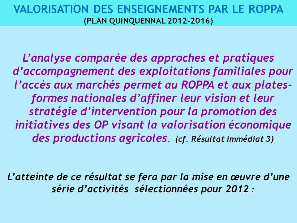 Lanalyse comparée des approches et pratiques daccompagnement des exploitations familiales pour laccès aux marchés permet au ROPPA et aux plates- forme