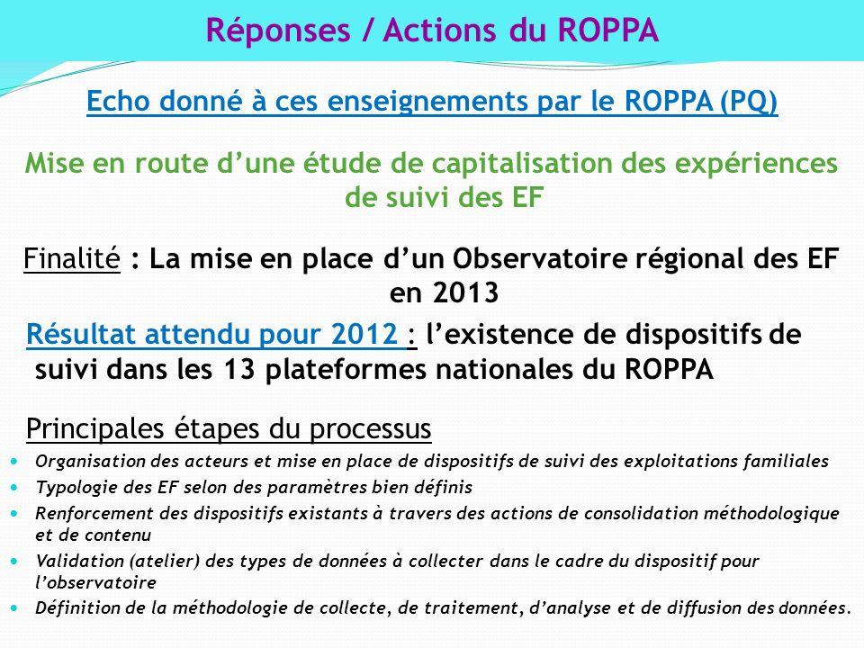 Echo donné à ces enseignements par le ROPPA (PQ) Mise en route dune étude de capitalisation des expériences de suivi des EF Finalité : La mise en plac