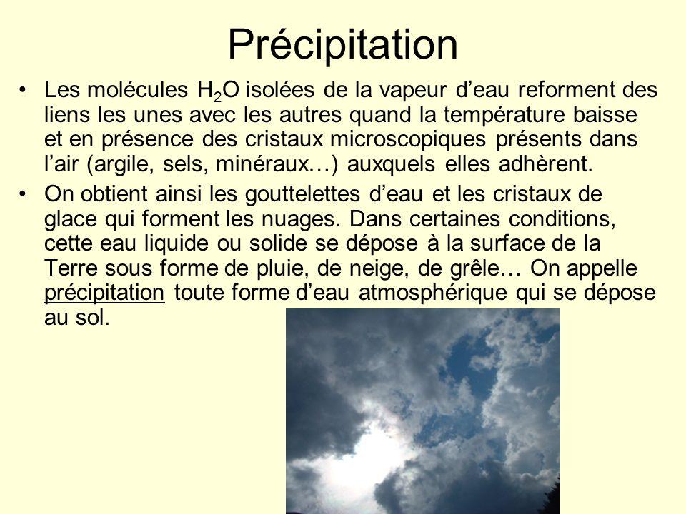 Précipitation Les molécules H 2 O isolées de la vapeur deau reforment des liens les unes avec les autres quand la température baisse et en présence de