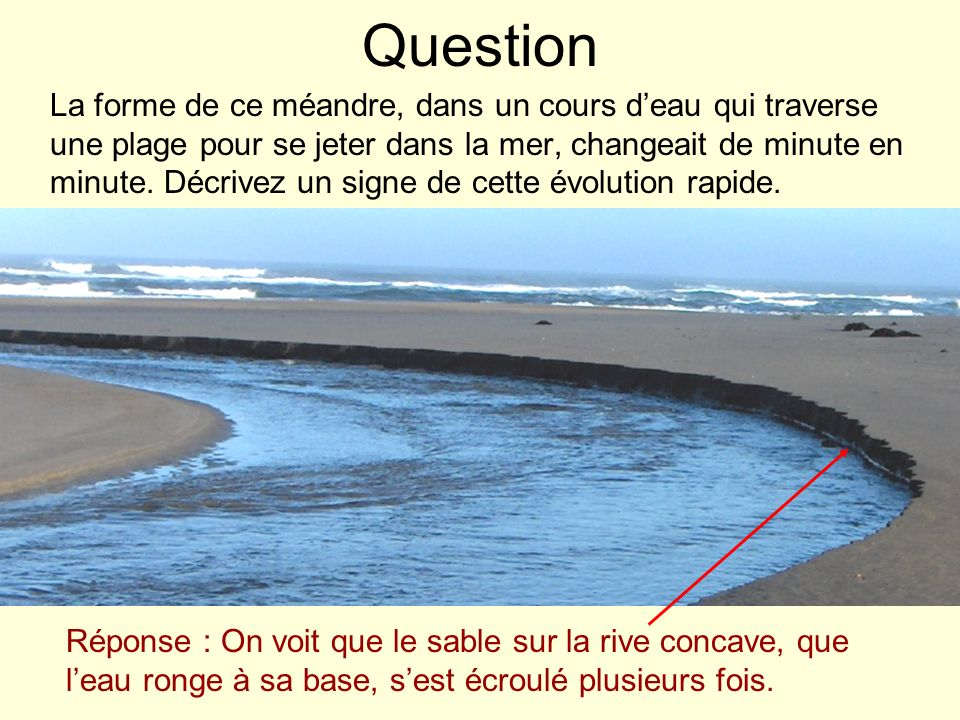 Question La forme de ce méandre, dans un cours deau qui traverse une plage pour se jeter dans la mer, changeait de minute en minute. Décrivez un signe