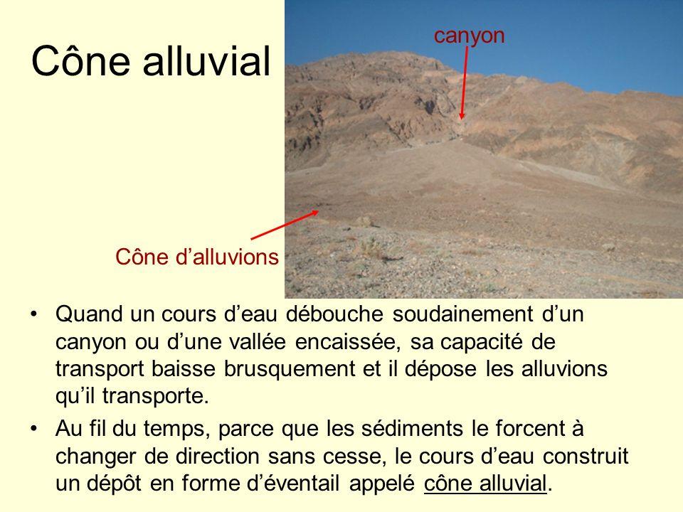 Cône alluvial Quand un cours deau débouche soudainement dun canyon ou dune vallée encaissée, sa capacité de transport baisse brusquement et il dépose