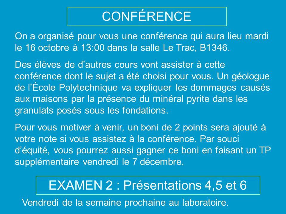On a organisé pour vous une conférence qui aura lieu mardi le 16 octobre à 13:00 dans la salle Le Trac, B1346. Des élèves de dautres cours vont assist