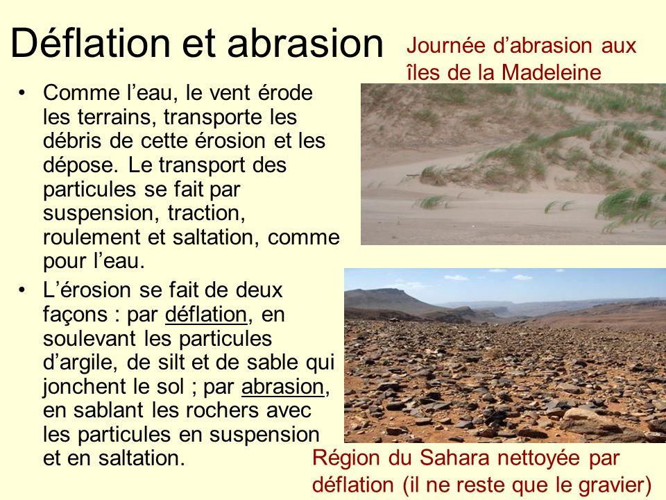 Déflation et abrasion Comme leau, le vent érode les terrains, transporte les débris de cette érosion et les dépose. Le transport des particules se fai