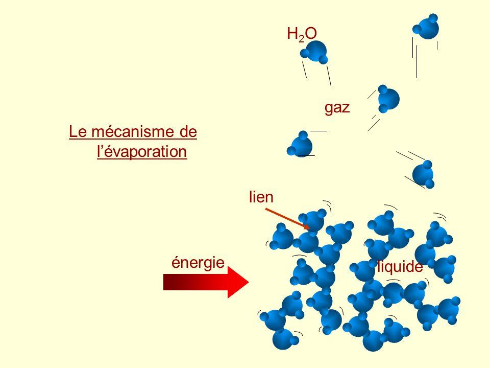 liquide gaz H2OH2O énergie Le mécanisme de lévaporation lien