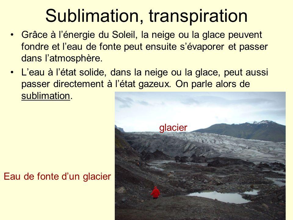Sublimation, transpiration Grâce à lénergie du Soleil, la neige ou la glace peuvent fondre et leau de fonte peut ensuite sévaporer et passer dans latm
