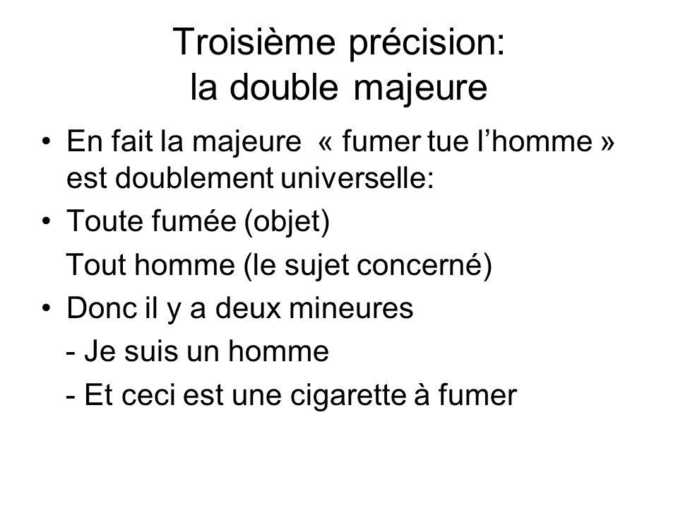 Troisième précision: la double majeure En fait la majeure « fumer tue lhomme » est doublement universelle: Toute fumée (objet) Tout homme (le sujet co