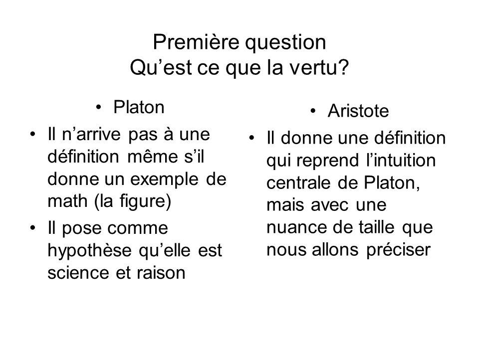 Première question Quest ce que la vertu? Platon Il narrive pas à une définition même sil donne un exemple de math (la figure) Il pose comme hypothèse