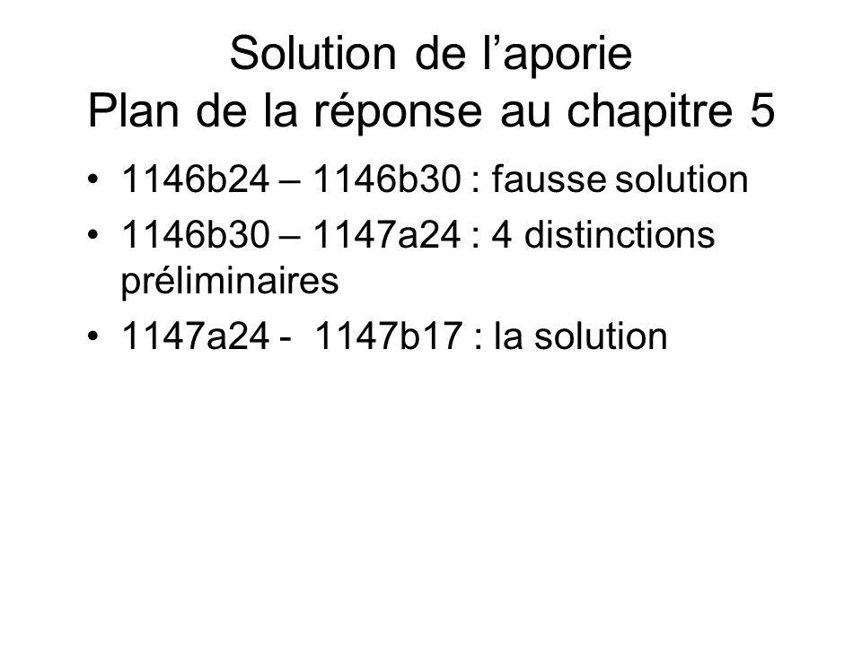 Solution de laporie Plan de la réponse au chapitre 5 1146b24 – 1146b30 : fausse solution 1146b30 – 1147a24 : 4 distinctions préliminaires 1147a24 - 11