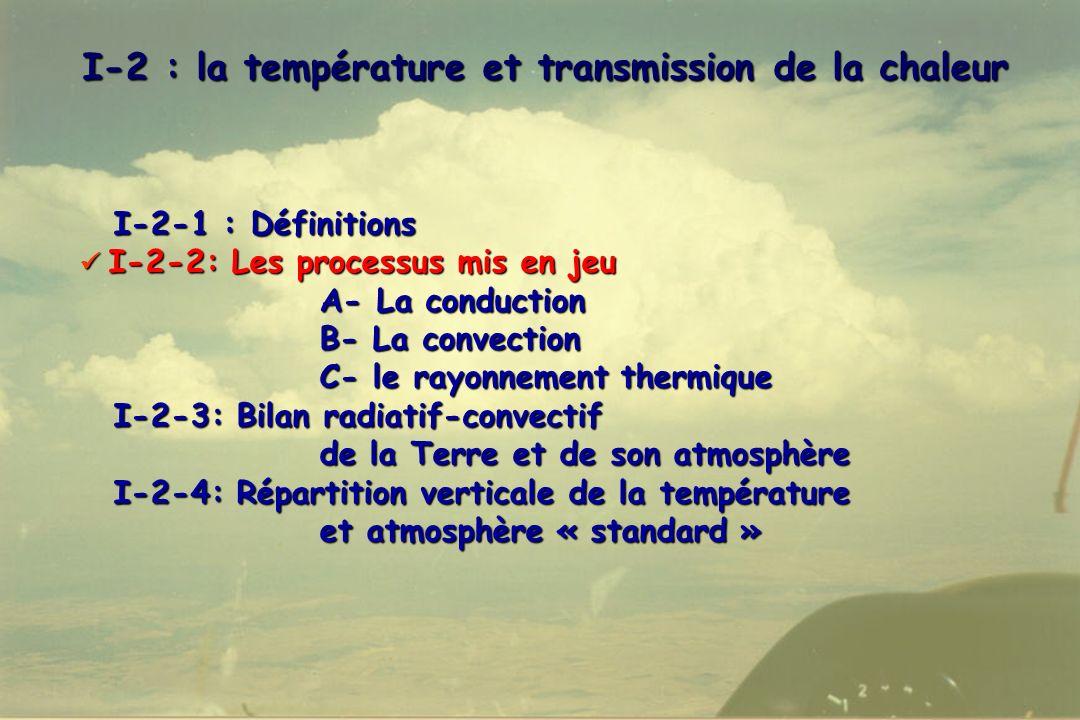 11 I-2 : la température et transmission de la chaleur I-2-1 : Définitions I-2-2: Les processus mis en jeu I-2-2: Les processus mis en jeu A- La conduc