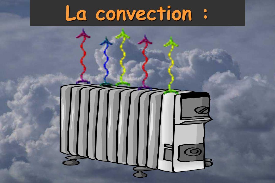 16 La convection :