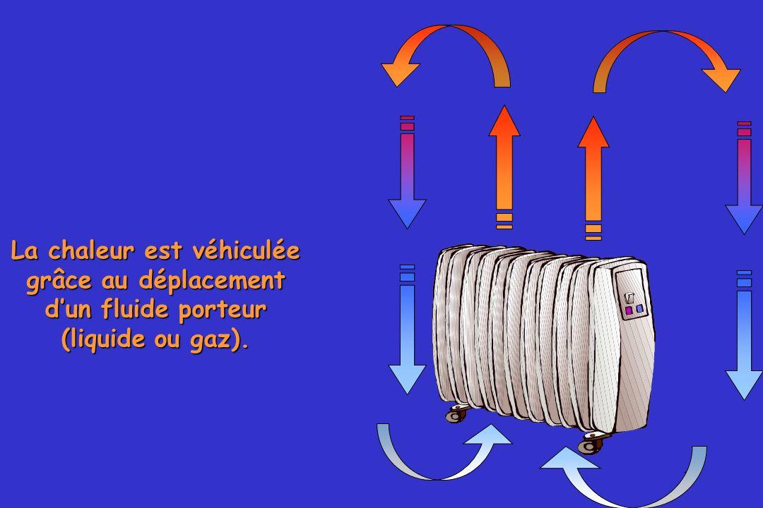 17 La chaleur est véhiculée grâce au déplacement dun fluide porteur (liquide ou gaz).