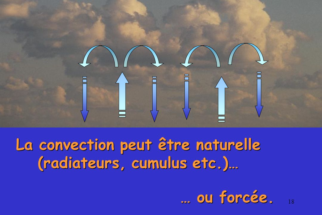 18 La convection peut être naturelle (radiateurs, cumulus etc.)… … ou forcée.