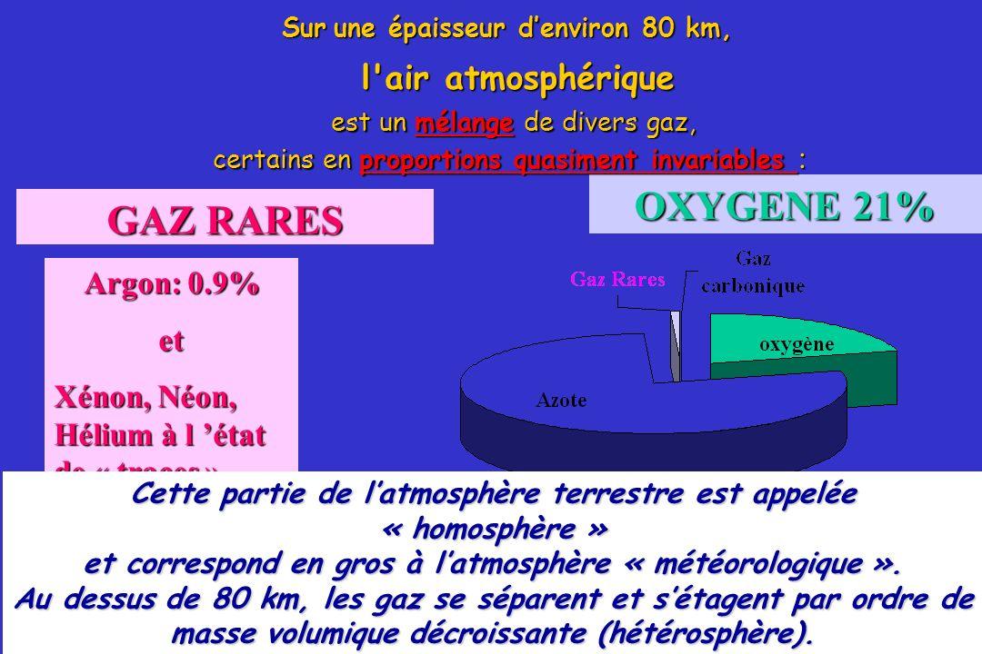 l'air atmosphérique AZOTE 78% OXYGENE 21% GAZ RARES Argon: 0.9% et Xénon, Néon, Hélium à l état de « traces » est un mélange de divers gaz, certains e