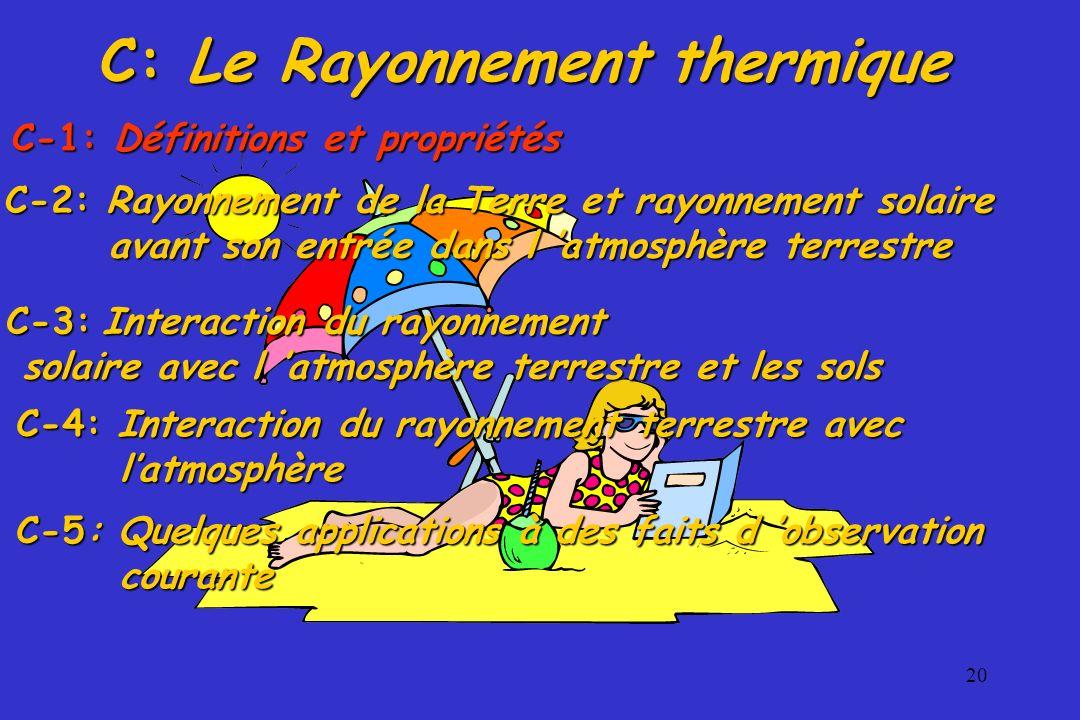 20 C: Le Rayonnement thermique C-3: Interaction du rayonnement solaire avec l atmosphère terrestre et les sols solaire avec l atmosphère terrestre et