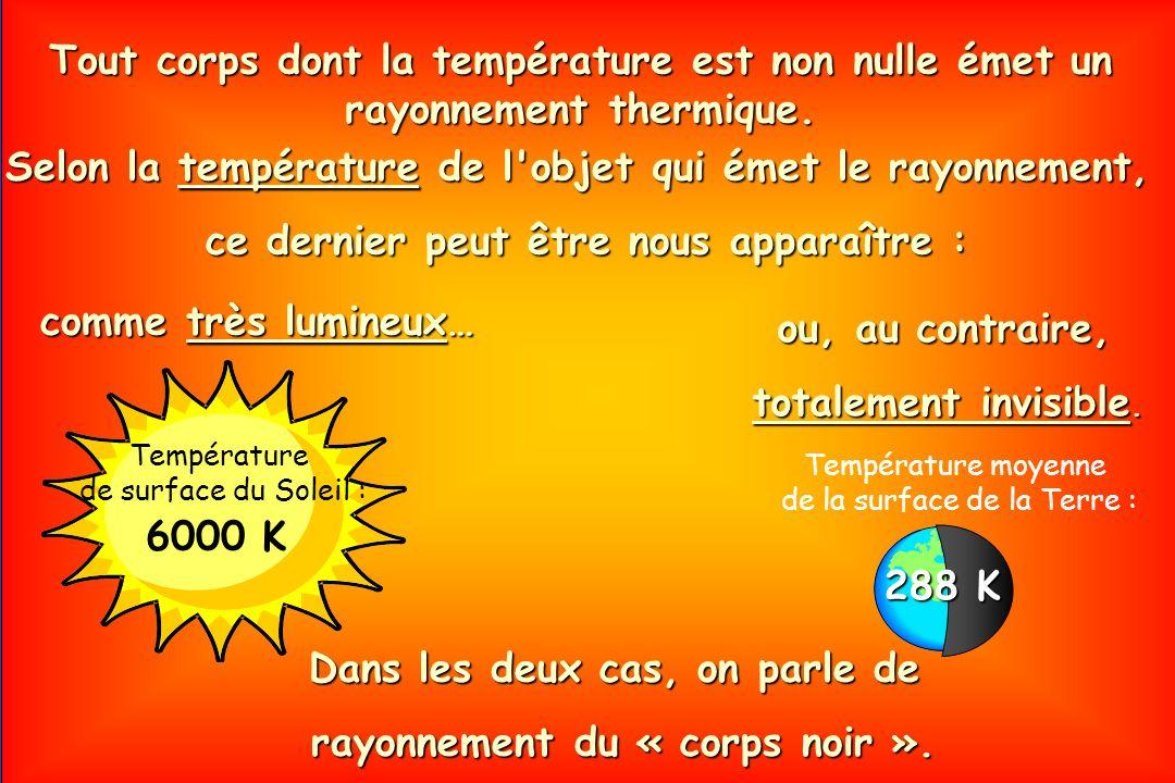 Tout corps dont la température est non nulle émet un rayonnement thermique. Selon la température de l'objet qui émet le rayonnement, ce dernier peut ê