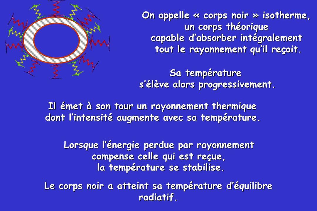 On appelle « corps noir » isotherme, un corps théorique capable dabsorber intégralement tout le rayonnement quil reçoit. Le corps noir a atteint sa te