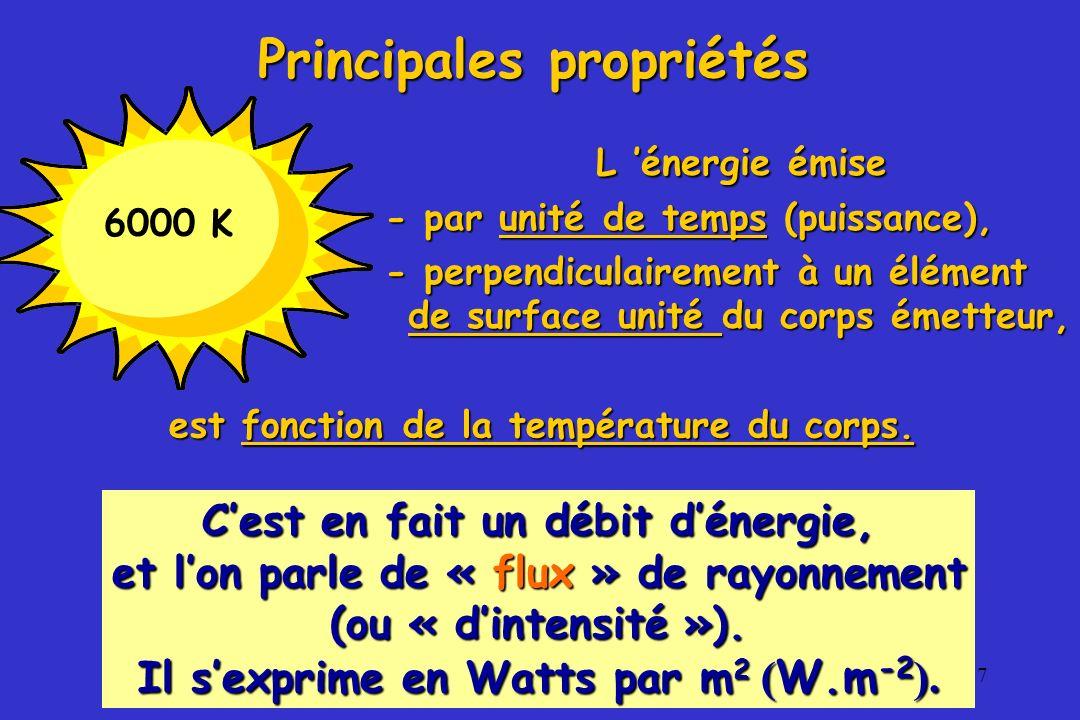 27 L énergie émise L énergie émise - par unité de temps (puissance), - par unité de temps (puissance), - perpendiculairement à un élément de surface u