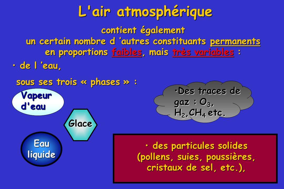 L'air atmosphérique de l eau, de l eau, sous ses trois « phases » : sous ses trois « phases » : Vapeur d'eau Glace Eauliquide Des traces de gaz : O 3,