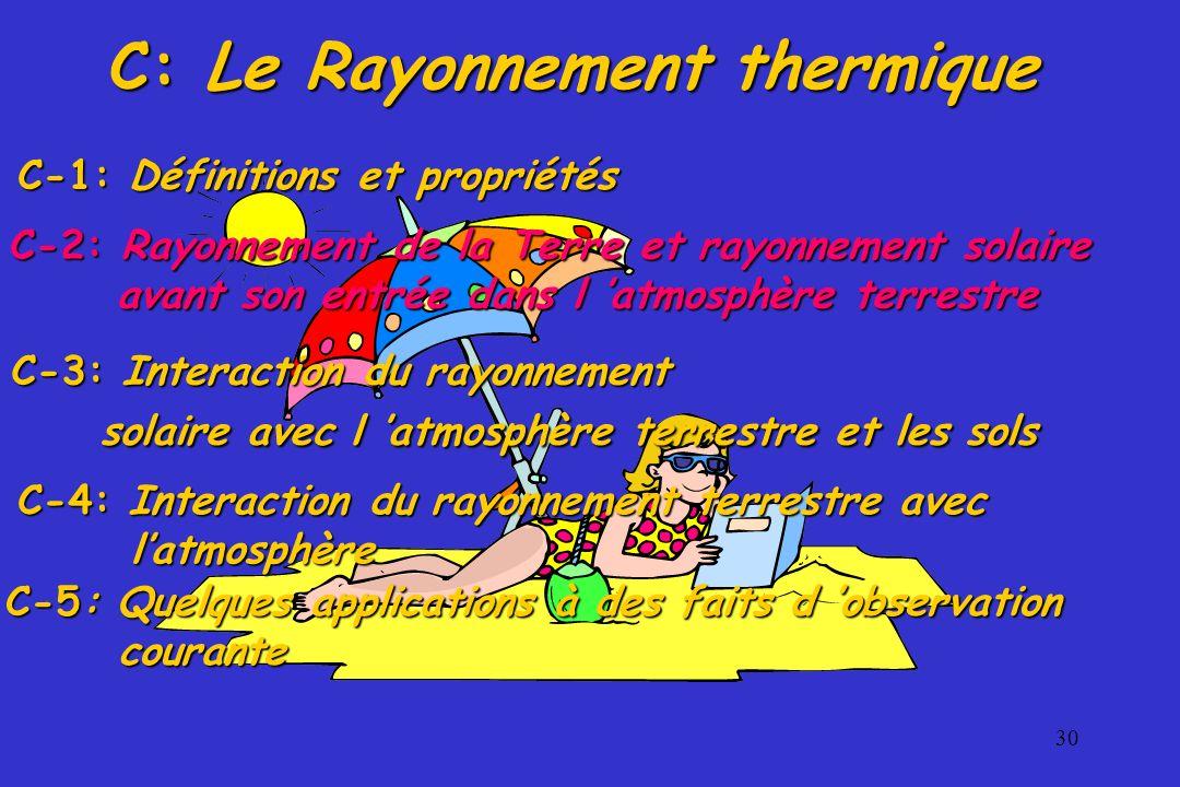 30 C: Le Rayonnement thermique C-3: Interaction du rayonnement solaire avec l atmosphère terrestre et les sols solaire avec l atmosphère terrestre et