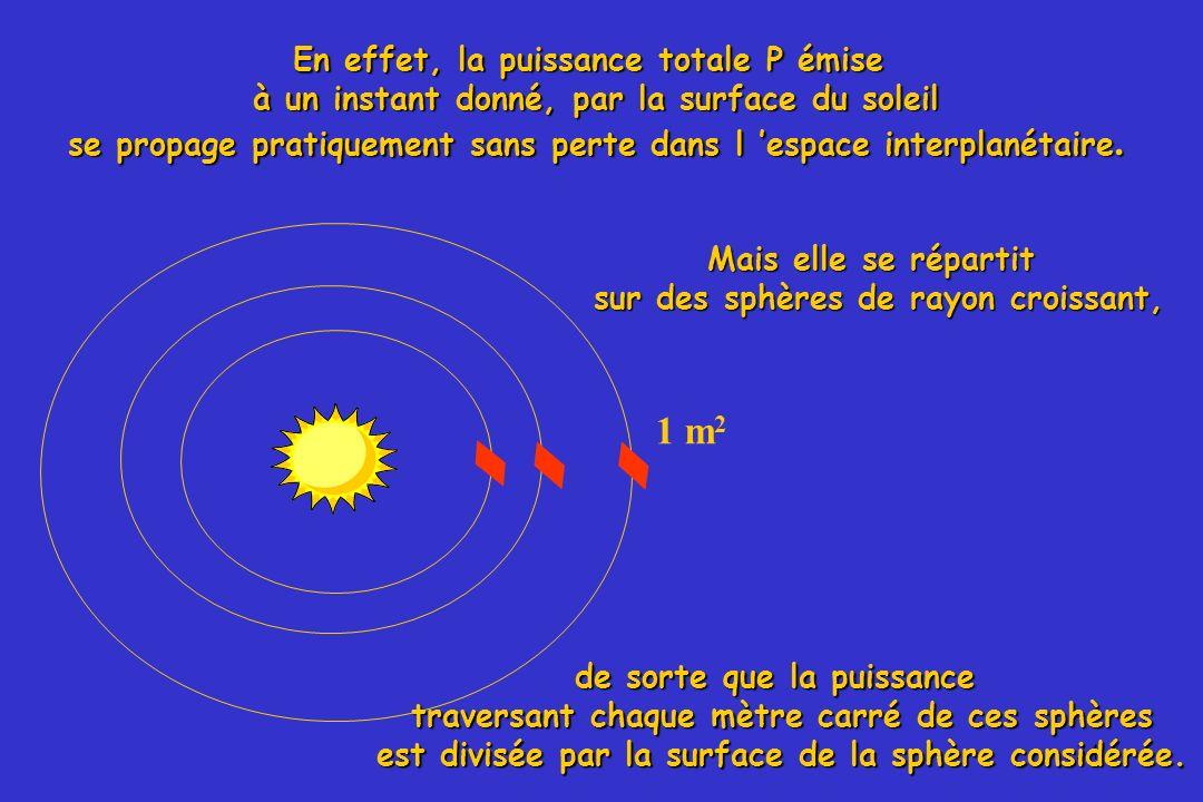 34 En effet, la puissance totale P émise à un instant donné, par la surface du soleil se propage pratiquement sans perte dans l espace interplanétaire