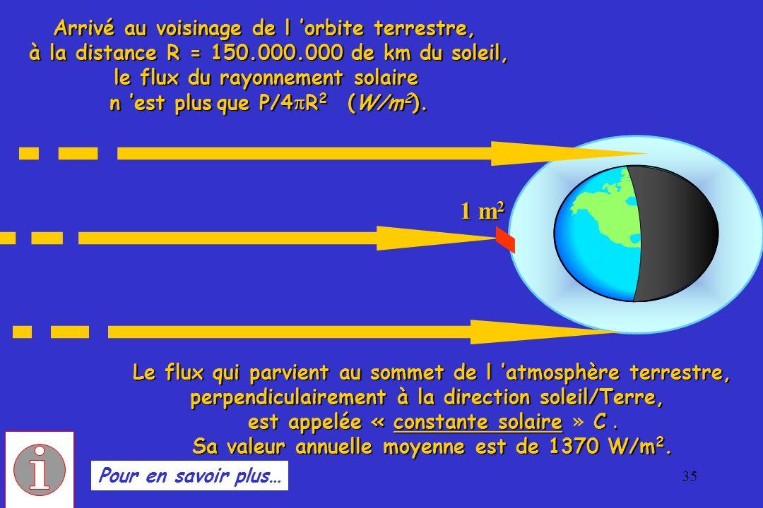 35 Le flux qui parvient au sommet de l atmosphère terrestre, perpendiculairement à la direction soleil/Terre, est appelée « constante solaire C. est a