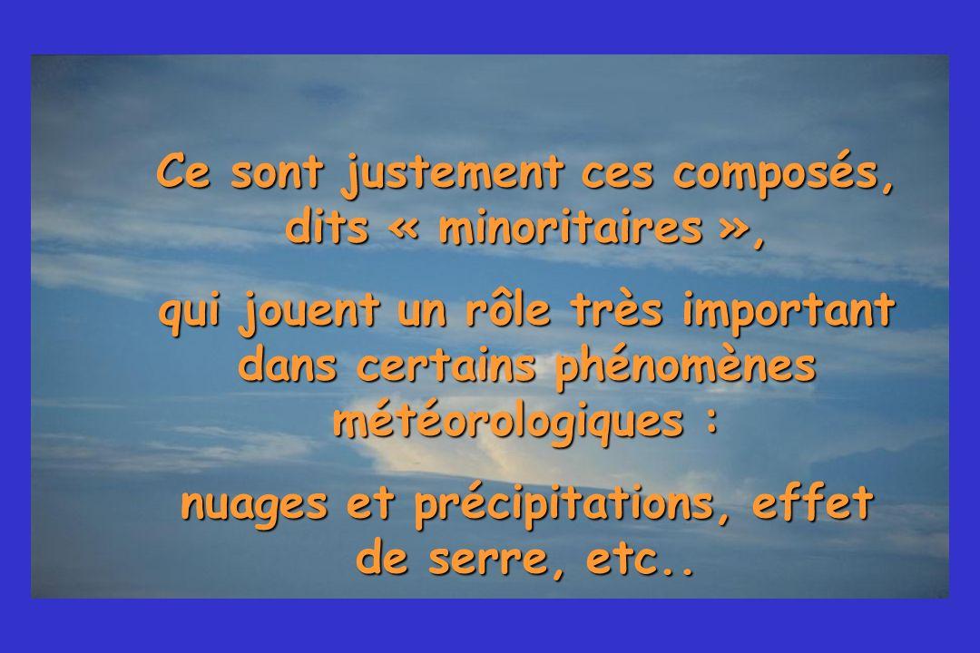 Ce sont justement ces composés, dits « minoritaires », qui jouent un rôle très important dans certains phénomènes météorologiques : nuages et précipit