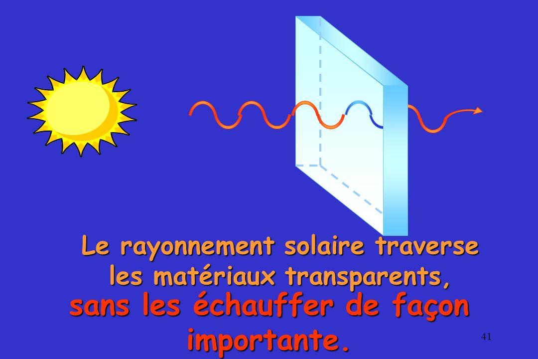 41 Le rayonnement solaire traverse les matériaux transparents, sans les échauffer de façon importante.