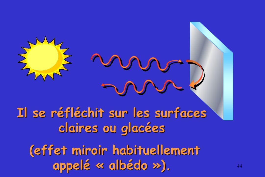 44 Il se réfléchit sur les surfaces claires ou glacées (effet miroir habituellement appelé « albédo »). (effet miroir habituellement appelé « albédo »