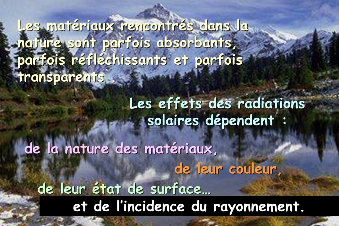 45 Les matériaux rencontrés dans la nature sont parfois absorbants, parfois réfléchissants et parfois transparents. de leur état de surface… Les effet